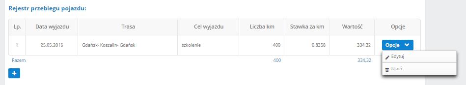 kilometrowka cz sr